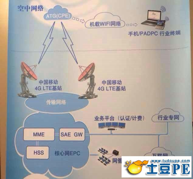 飞机降落原理图解 www.tudoupe.com 宽635x588高