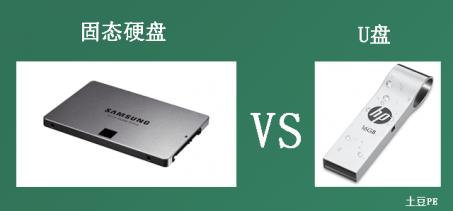 U盘和固态硬盘有什么区别